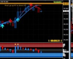 List of Binary Options Strategies