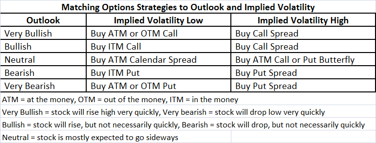 Binary option economic calendar strategy